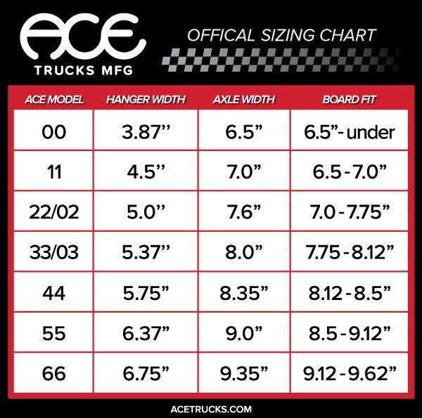 ace skate truck