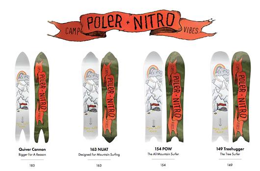 poler x nitro snowboard