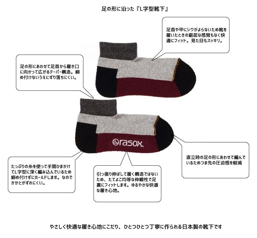rasox スポーツ・ロウ